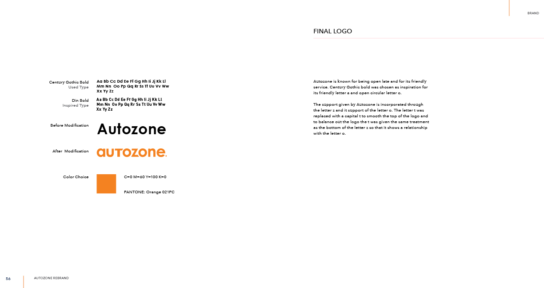 Rudy Rummel-AUTOZONE-process book-print phase229.jpg