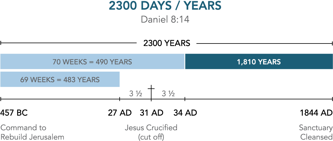 2300-Days.png