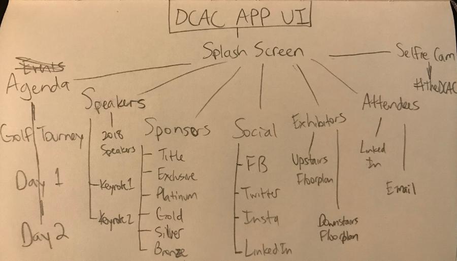 DCACappMap.png