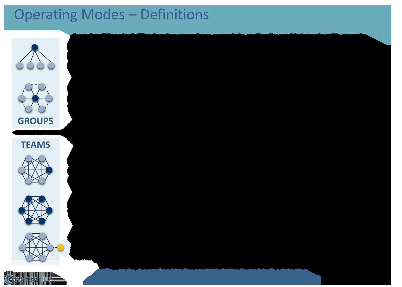 Corentus-Operating-Modes.png