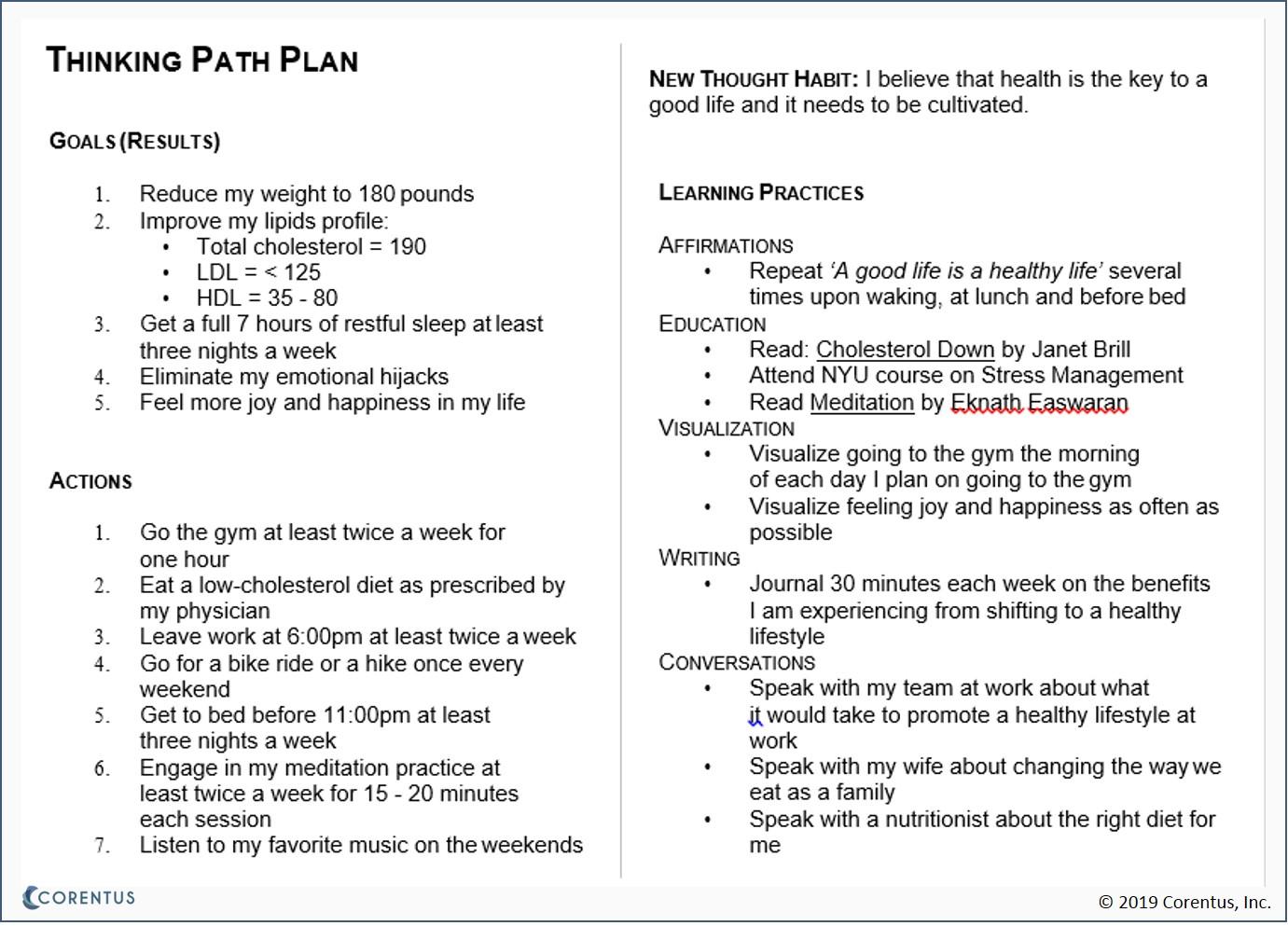 Corentus - The Thinking Path Plan 4 .jpg