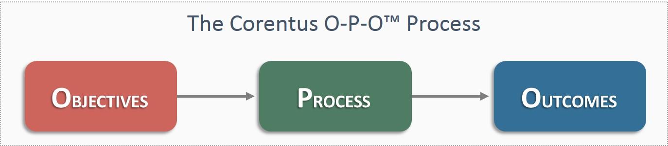 Mastering Meetings with OPO.jpg
