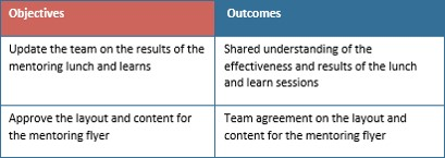 Mastering Meetings with OPO article - outcomes with 2 objectives.jpg