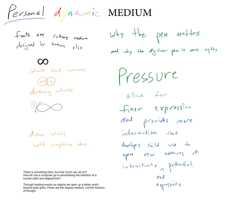 dynamic medium.PNG