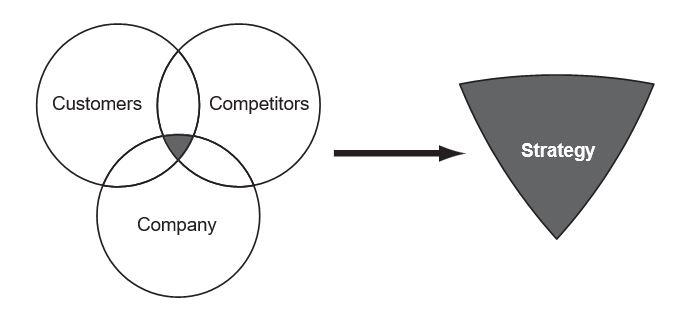Strategy & Persuasion 1.JPG