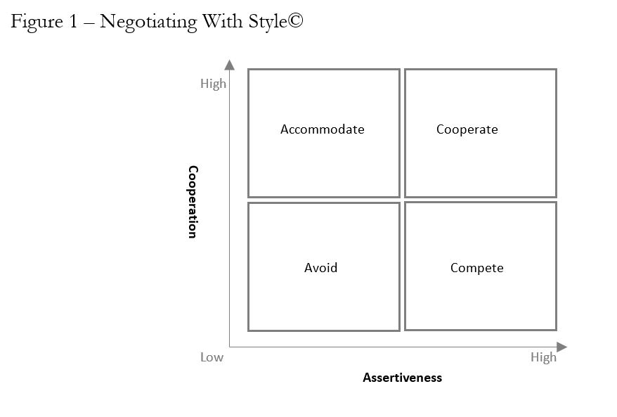 Negotiation Archetypes.JPG