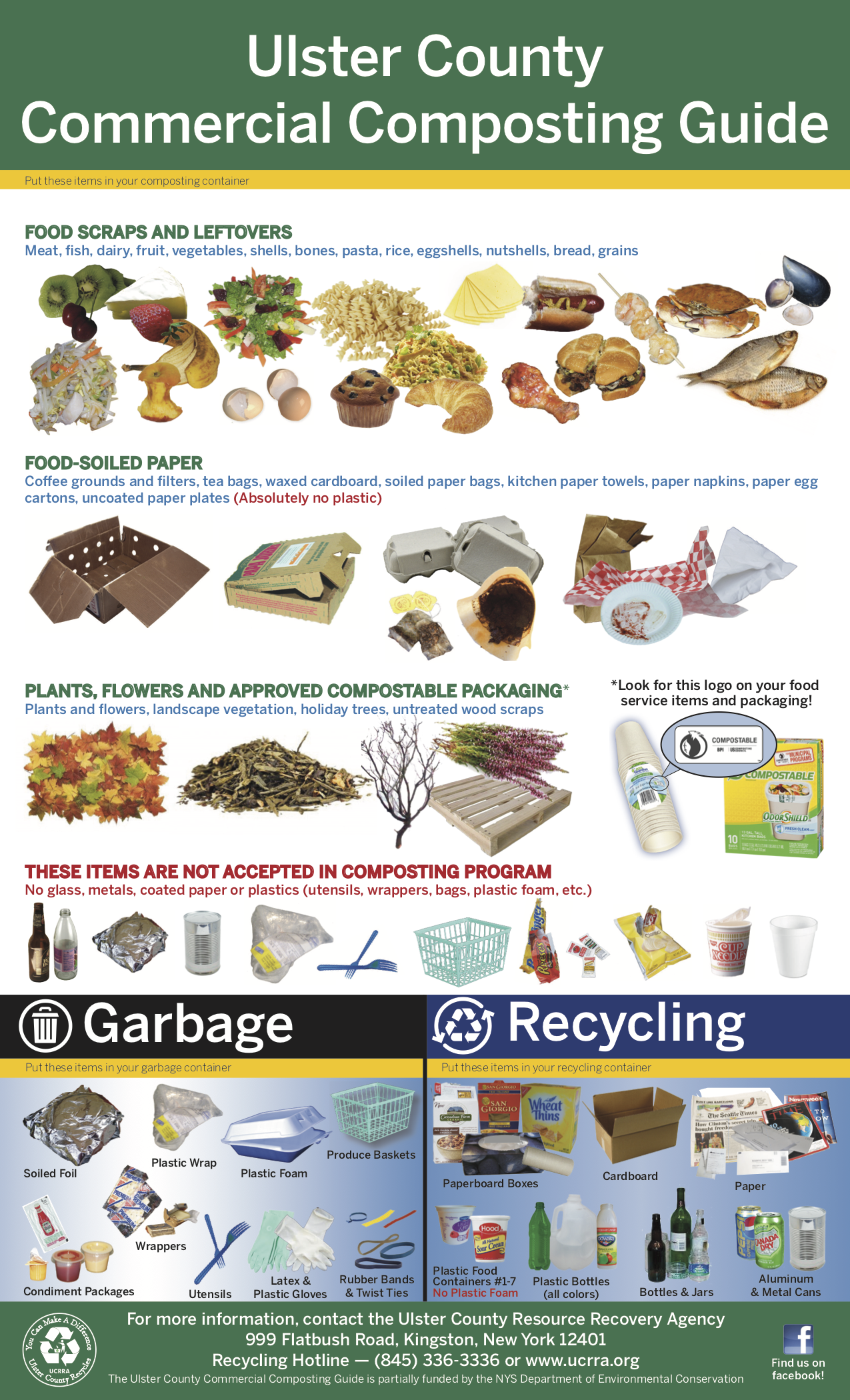 Wondering where your food scraps go? Ulster's guide is a handy visual of what is and isn't accepted. Click to enlarge image.