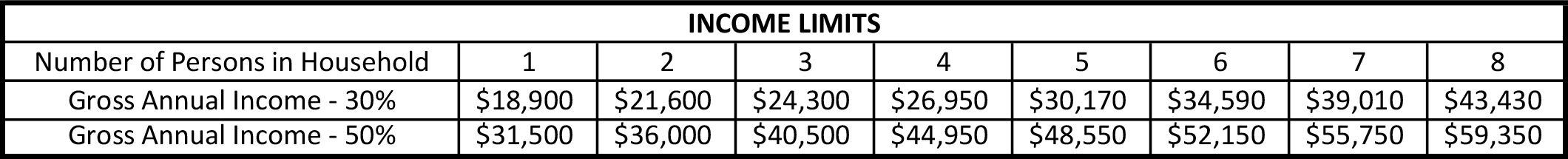Income_Limits_2019_English.jpg
