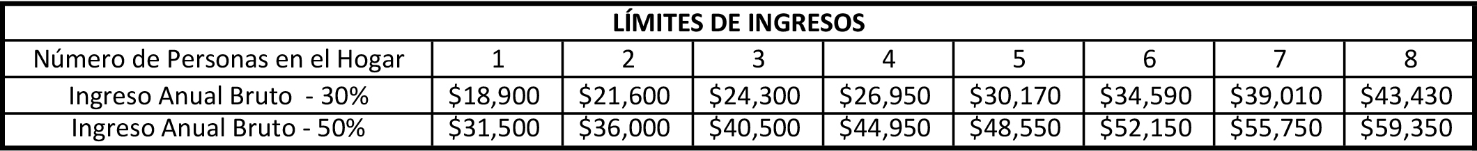 Income_Limits_2019_Spanish.jpg