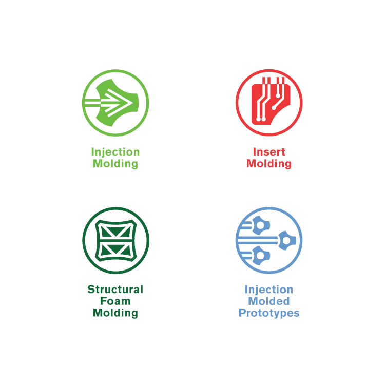 Miles Products Capabilities Icons