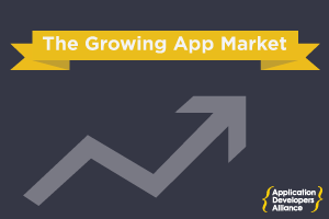 GROWING APP MARKETPLACE    VIEW INFOGRAPHIC   ➔