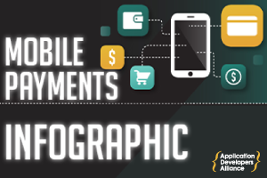 MOBILE PAYMENTS & CONSUMERS    VIEW INFOGRAPHIC   ➔