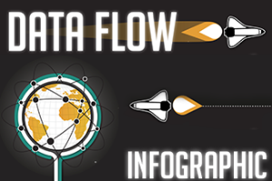 THE PROCESS OF DATA FLOW    VIEW INFOGRAPHIC   ➔