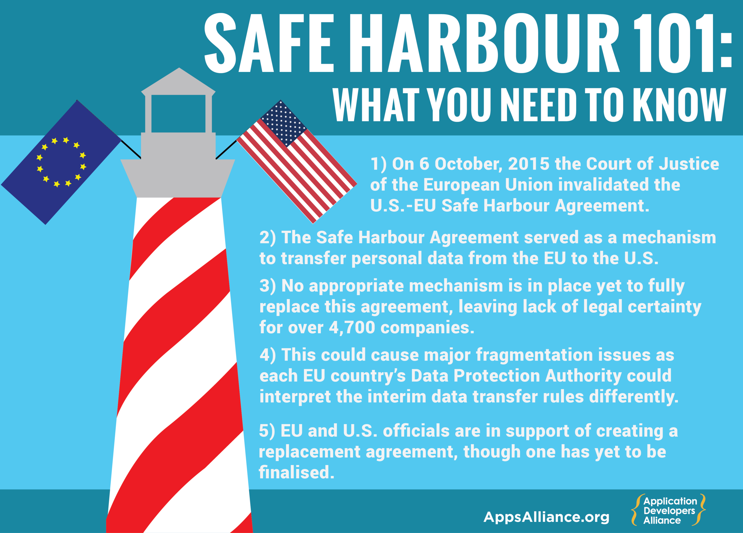 safe harbour 101