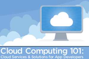The  Cloud Computing 101  paper uncovers the basics of cloud computing so developers can enhance products, leverage innovative solutions, and maximize efficiency.