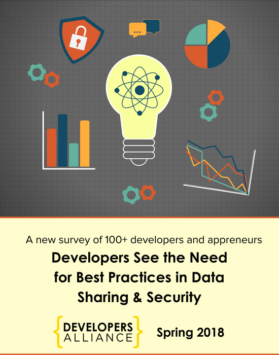 Developers are ringing the alarm: 57% of developers and appreneurs say that the industry doesn't take the issue of data security and data privacy seriously enough. This is an important issue to resolve due to the integral role data plays - 89% of developers agree that data shared by consumers is an indispensable part of building a successful product or company.