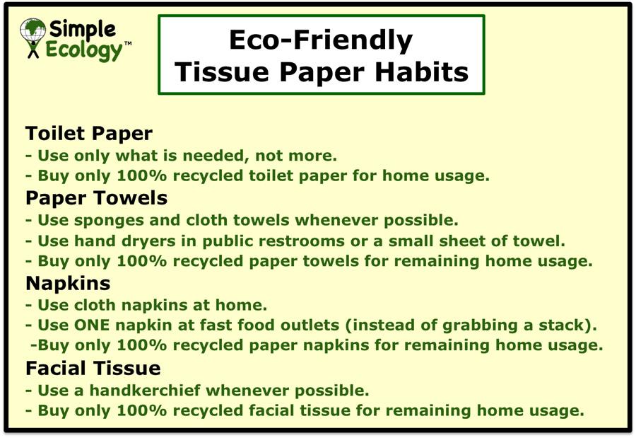 EcoFriendly Habits.jpg