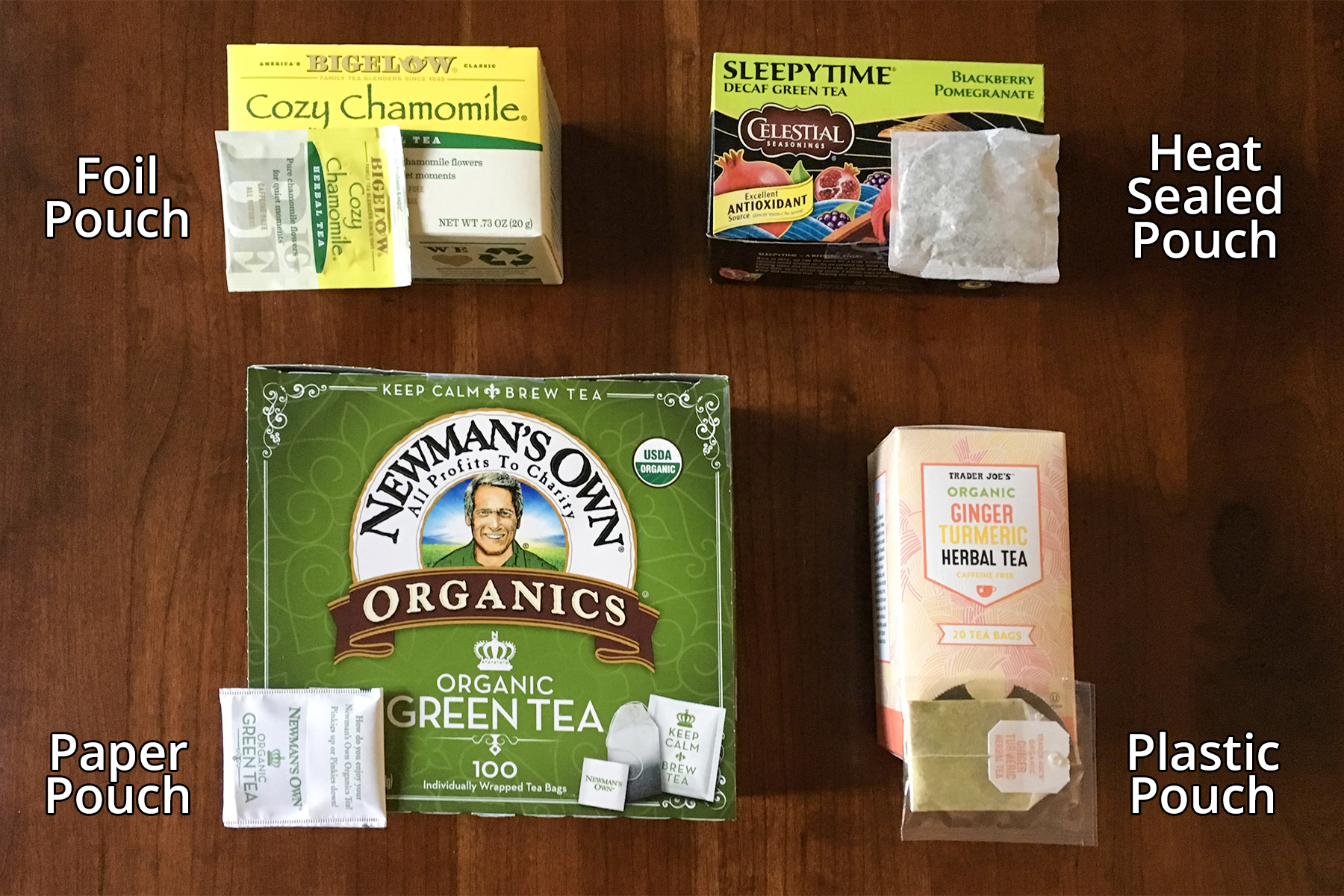 Tea bags currently in our pantry