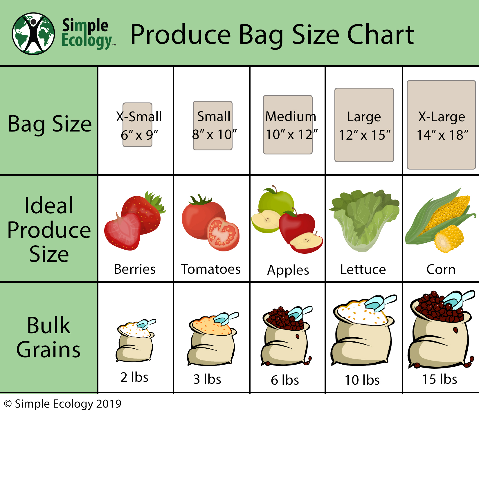 Produce Bag Size Chart.jpg