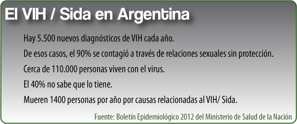 Infografía-VIH