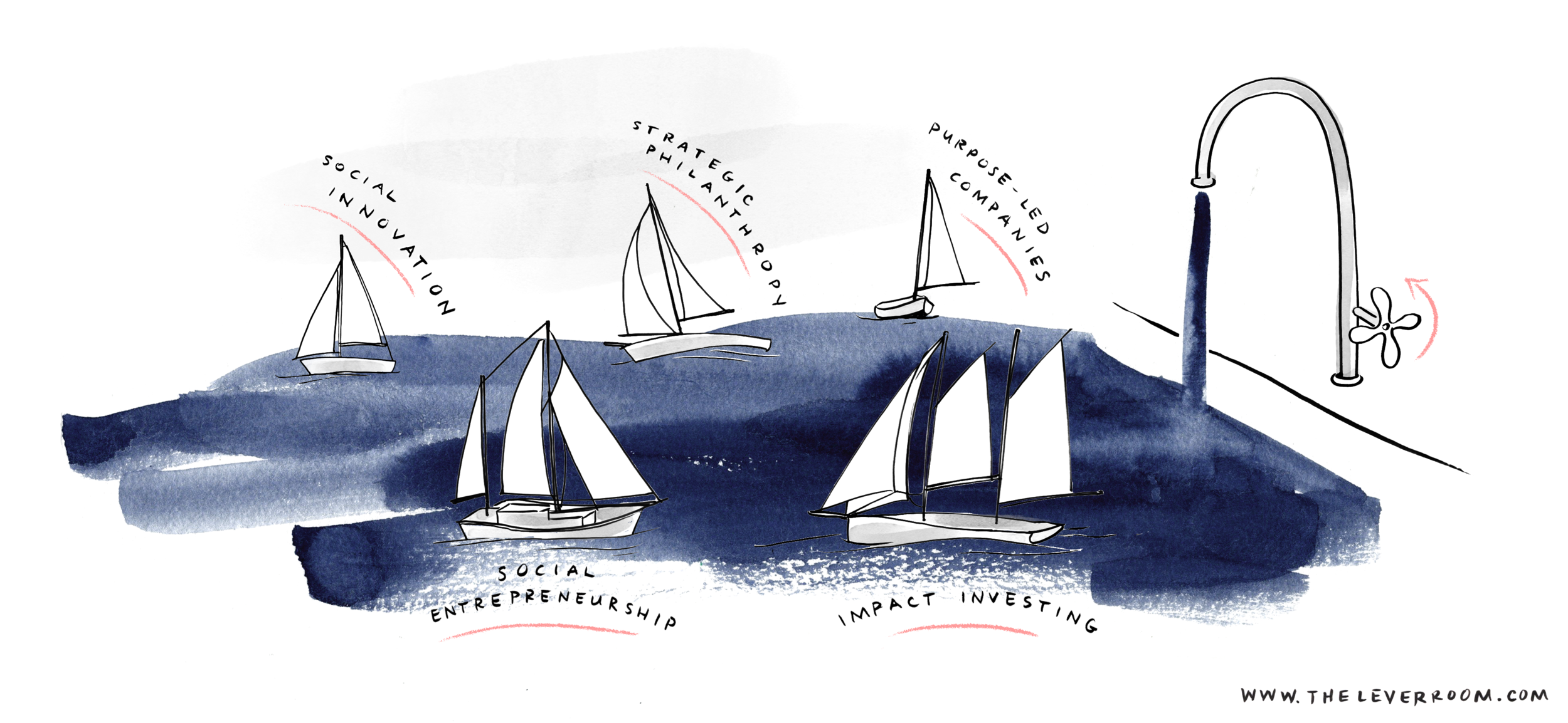Sailboats-illustration_The-Lever-Room_Erin-Ellis .png