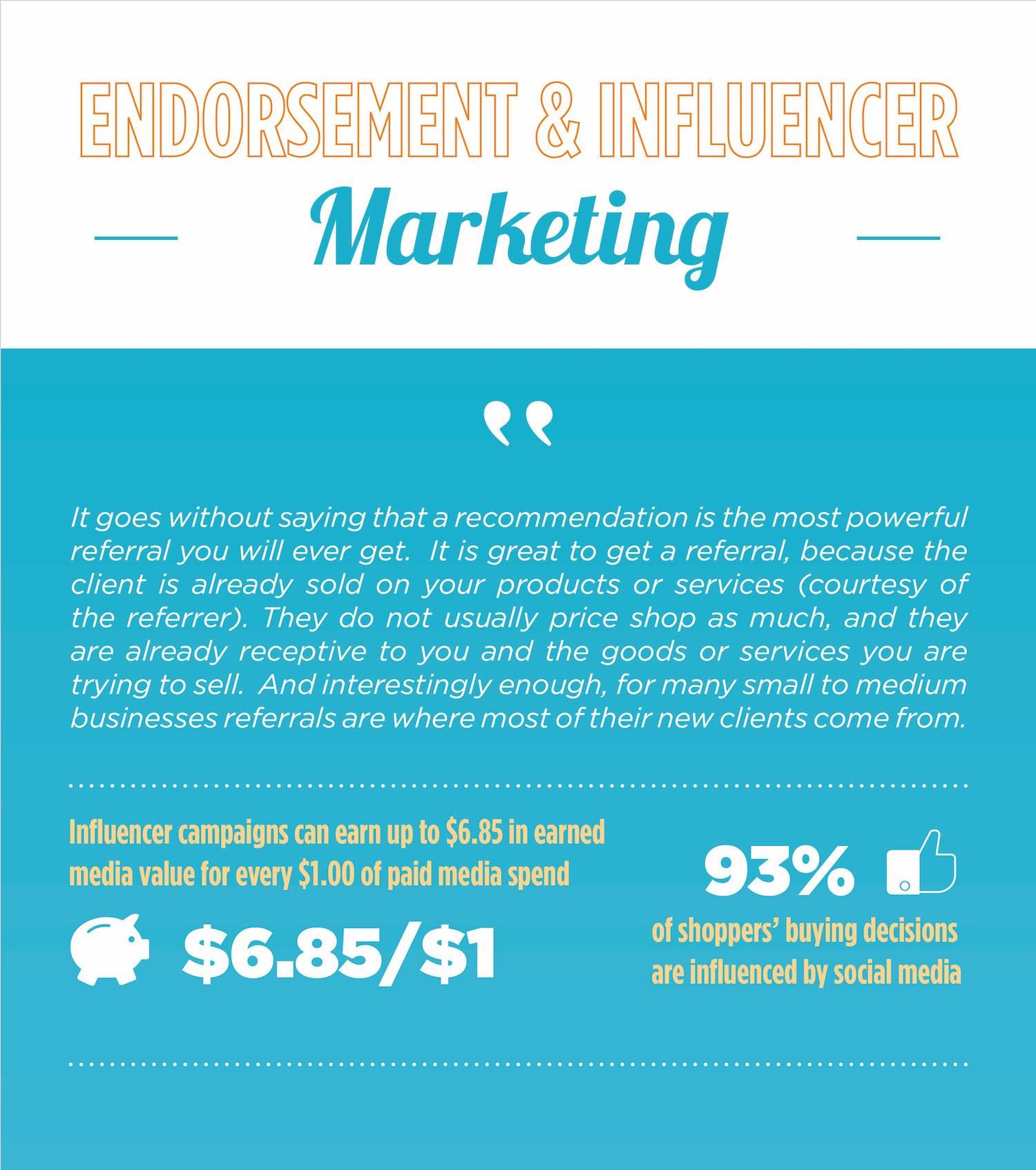 endorsement-&-influencer-marketing-infographic