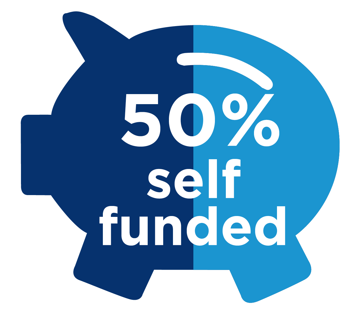 Self funded.png