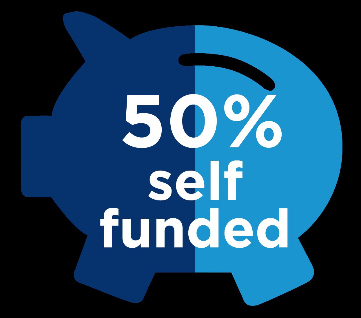 self-funded-australians