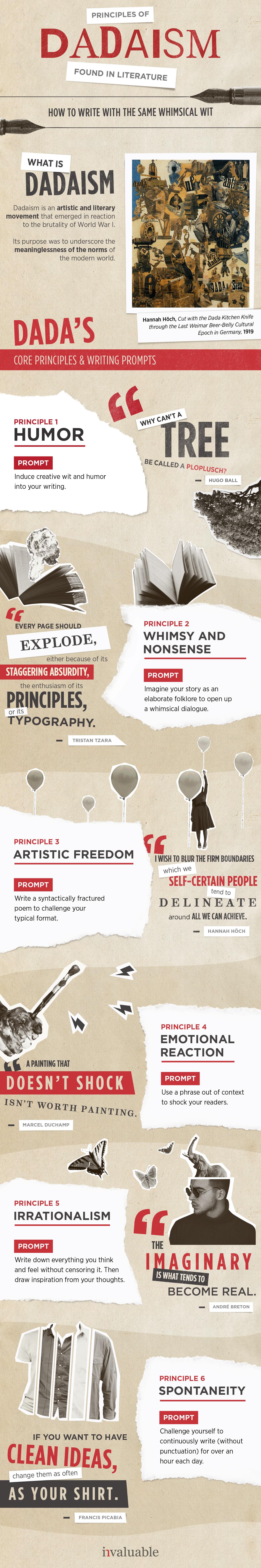 dada-literature-infographic.jpg