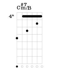 C#m7:B.jpg