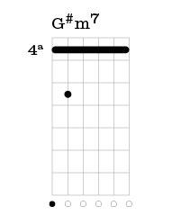 G#m7.jpg
