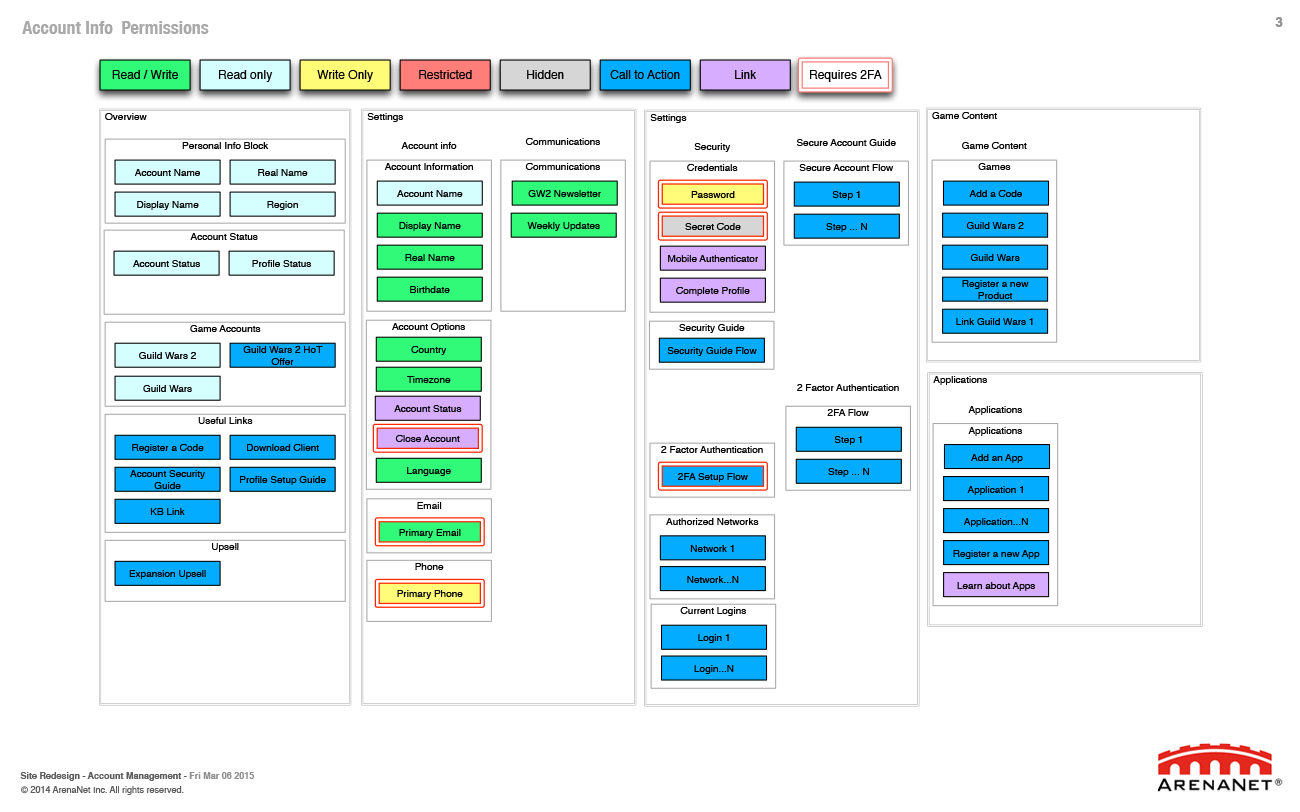 gw2.0_accountmanagement_v1.91-3.png