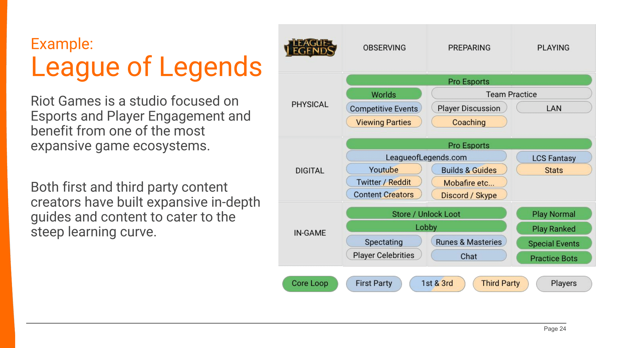 Engagement Ecosystems Export (1)-24.png