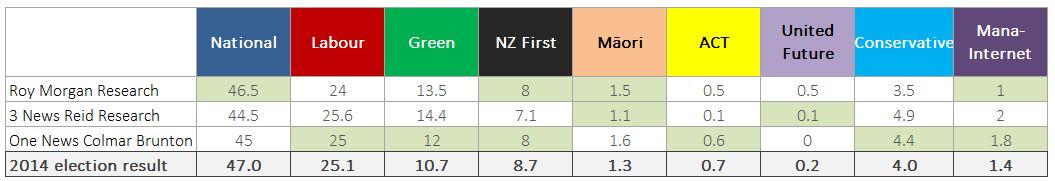 polls & election results 2014.JPG