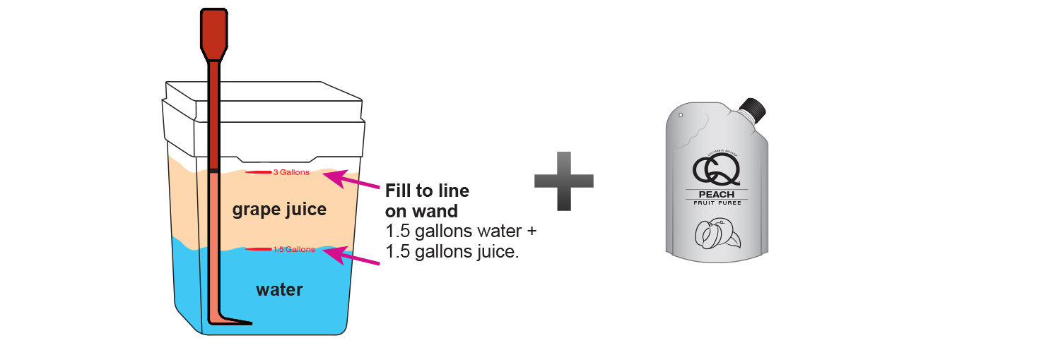 CQ-Peach-Grape-Ginger-Juice-Infusions-Recipe-Step-3-Fill-CQ-Mixing-Bucket-Water-and-1-pouch-CQ-Peah-Grape-Ginger-Puree