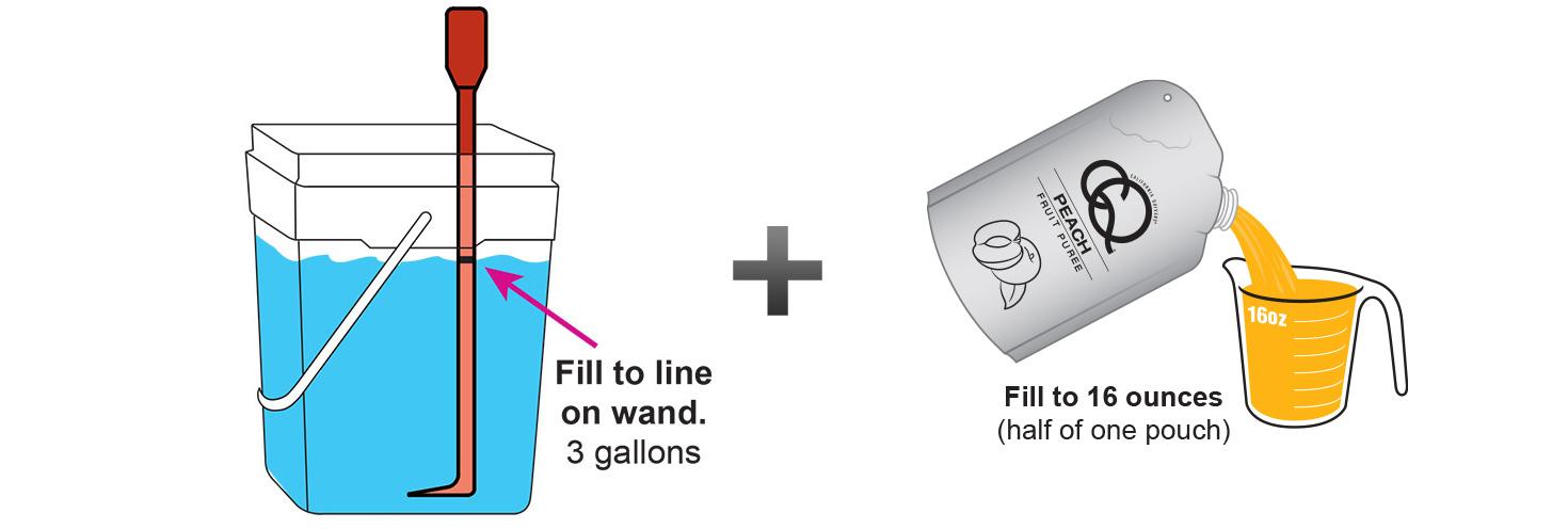 CQ-Peach-Lemon-Spa-Water-Recipe-Step-3-Fill-CQ-Mixing-Bucket-Water-and-1-pouch-CQ-PEACH-LEMON-Puree.jpg