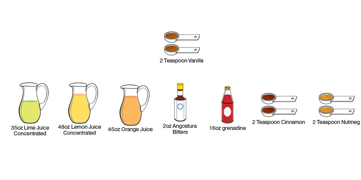 Ingredentsformixer-vanilla-concentrated-lime-juice-concentrated-lemon-juice-orange-juice-angostura-bitters-grenadine-cinnamon-nutmeg