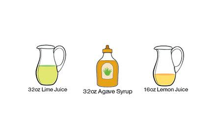 CQ-Infused-Hibiscus-Margarita-cocktail-mixer-recipe-ingredients