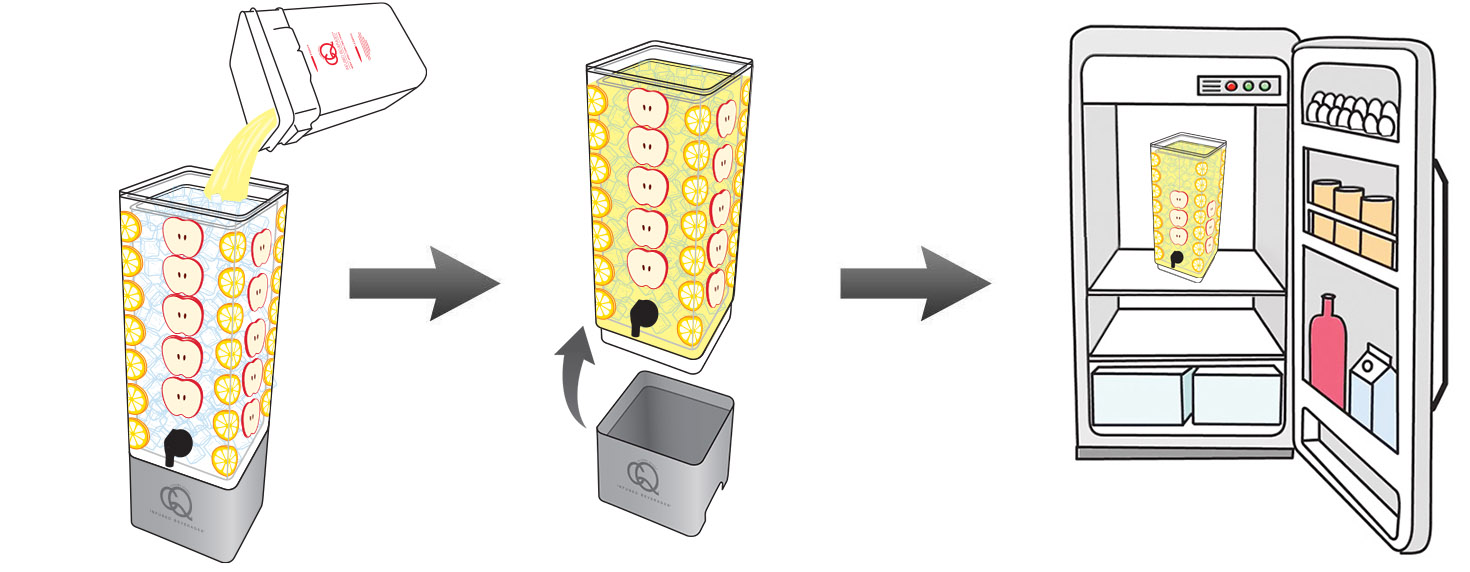 CQ-Lemon-Apple-Infused-Water-Recipe-Step-6-CQ-Refresh-Refrigerate-Reuse.jpg