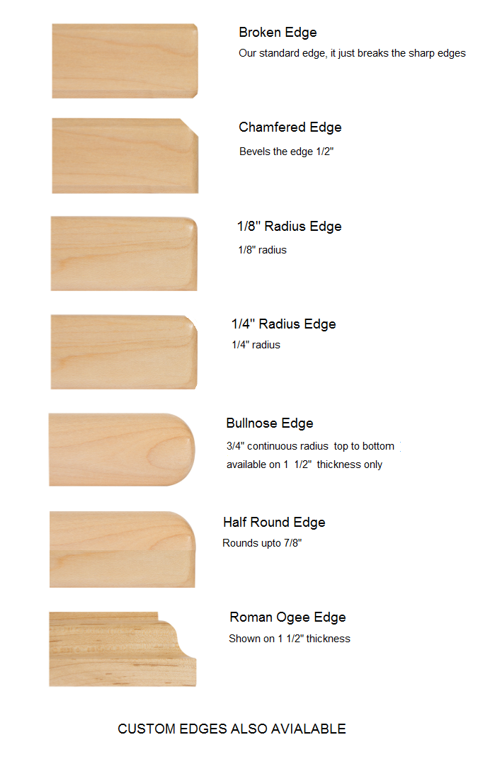 Edge Profile Knotty S Woodwork