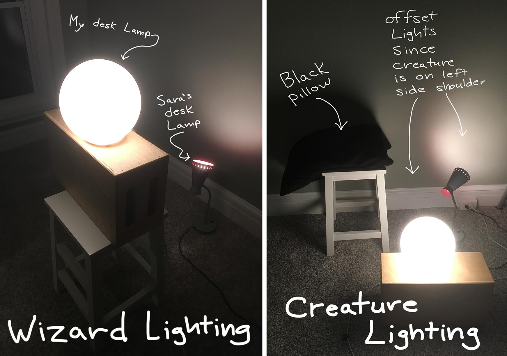 Wizard Lighting