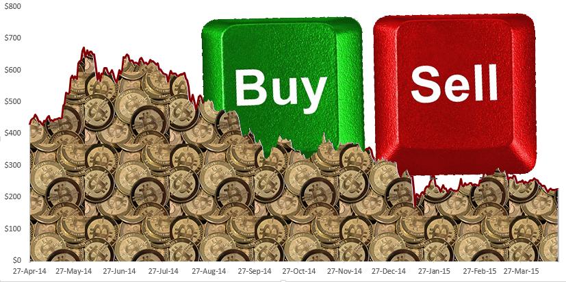 trade-bitcoin-long-short