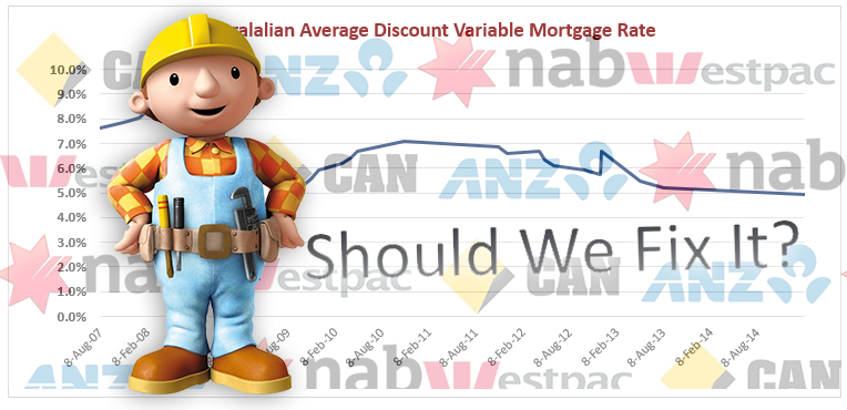 The RBA Cash Rate is at an all time low, is now the time to fix your mortgage rates?