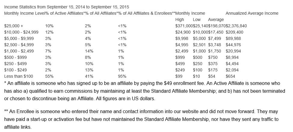 Source: MTTB earnings Disclaimer