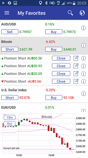 Trading Bitcoin from the mobile phone with  Plus500