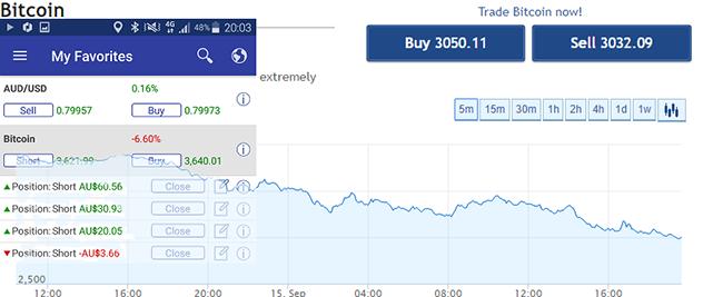 Bitcoin-price.png