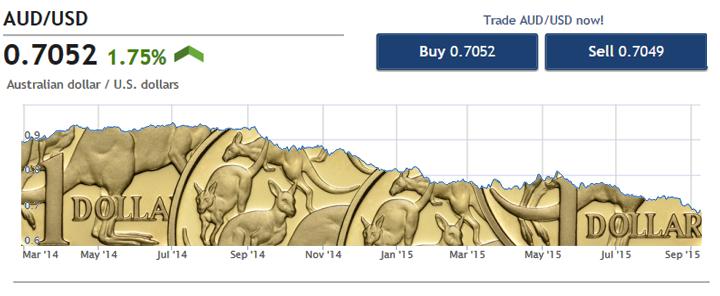 AUDUSD-Chart.png