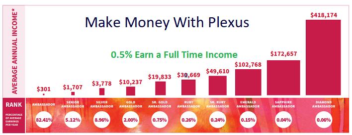 plexus-review.png
