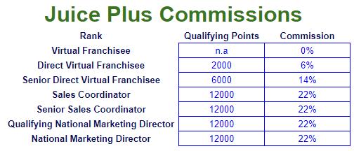 juice-plus-commission.png
