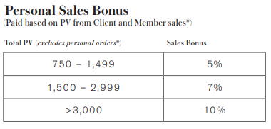 Beautycounter-personal-sales-bonus.png